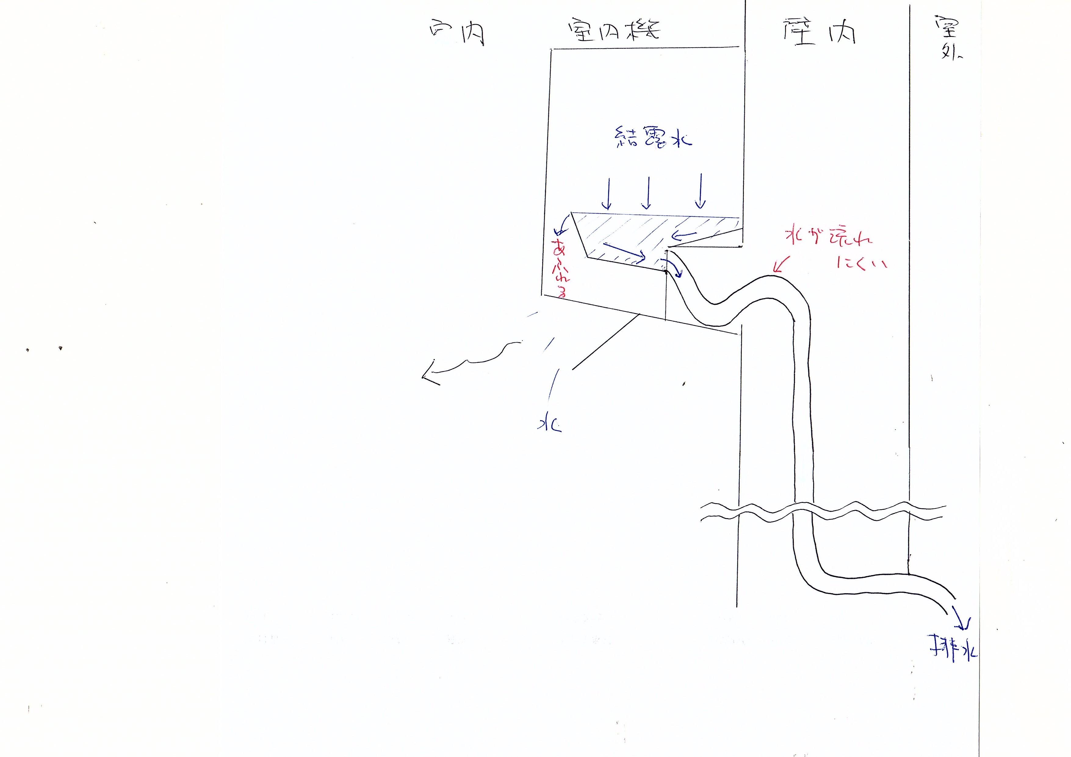 室内機ドレン排水のイメージ